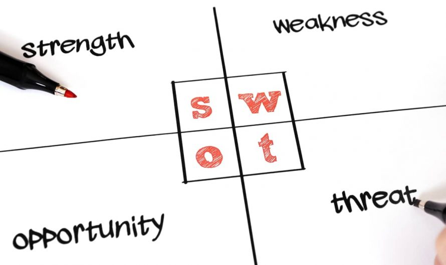Starbucks SWOT Analysis: 6 Benefits of Making One